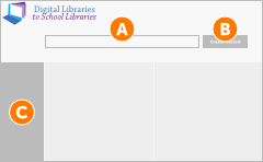 A: The Search and Browse Box. B: The Create Button, C: Dewey Decimal Navigation is on the left column.
